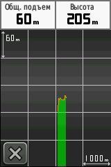 GPS навигатор Garmin Dakota 20 - Альтиметр