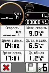 GPS навигатор Garmin Dakota 20 - Дорожный компьютер